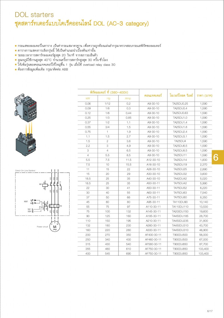Low Voltage Products Thailand Price List 20141-page-135