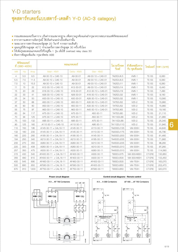 Low Voltage Products Thailand Price List 20141-page-137