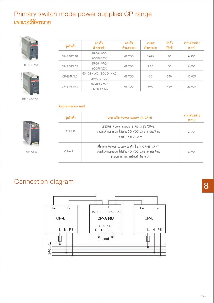 Low Voltage Products Thailand Price List 20141-page-173