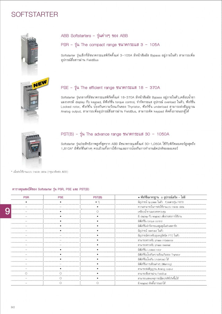 Low Voltage Products Thailand Price List 20141-page-182