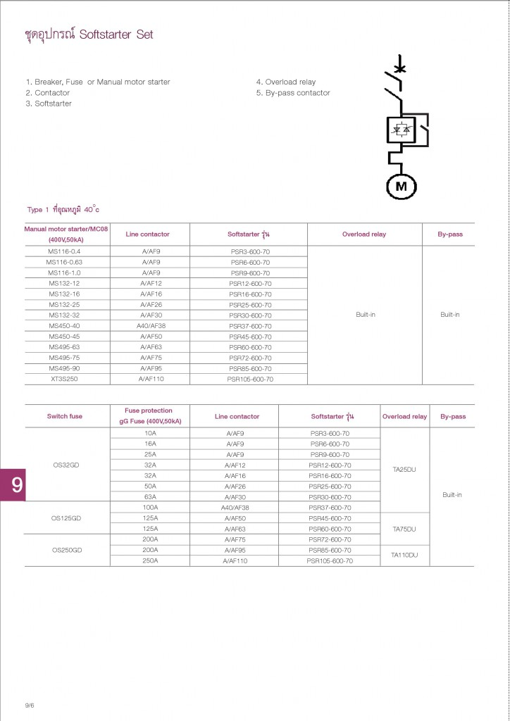 Low Voltage Products Thailand Price List 20141-page-186