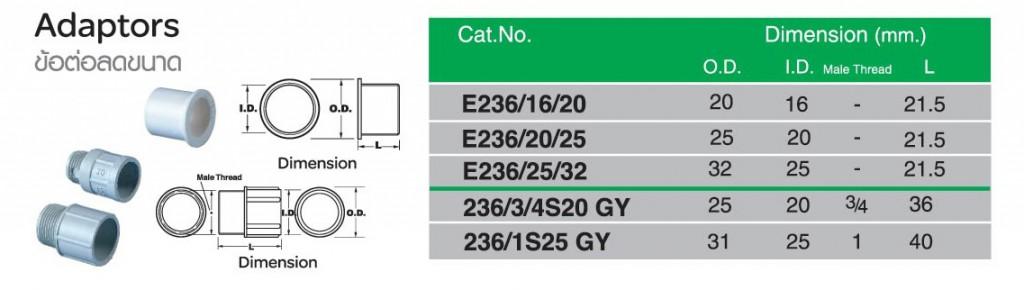 uPVC adaptor data