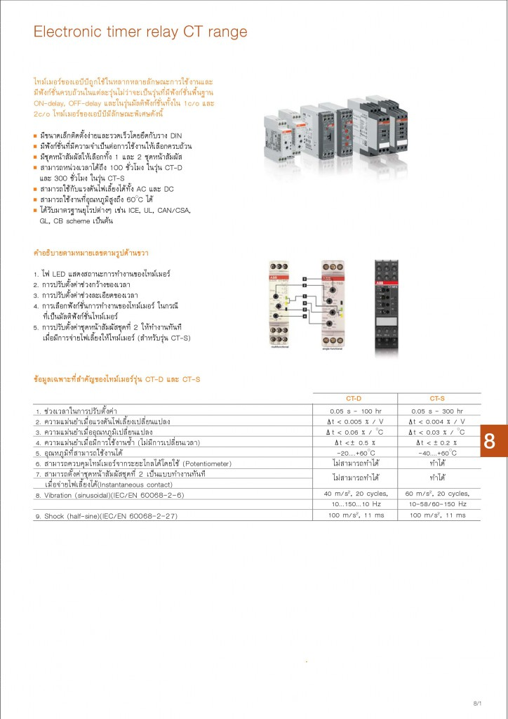 Low Voltage Products Thailand Price List 20141-page-161