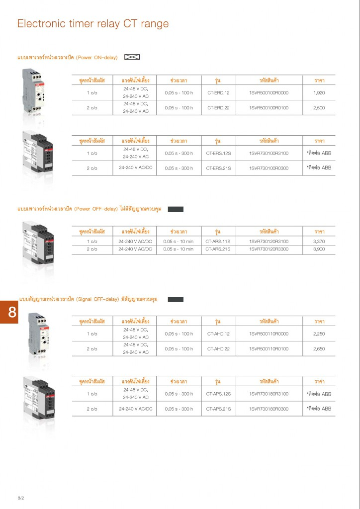 Low Voltage Products Thailand Price List 20141-page-162