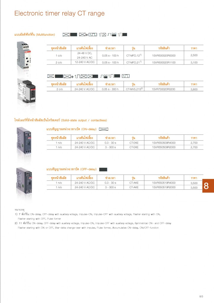 Low Voltage Products Thailand Price List 20141-page-163