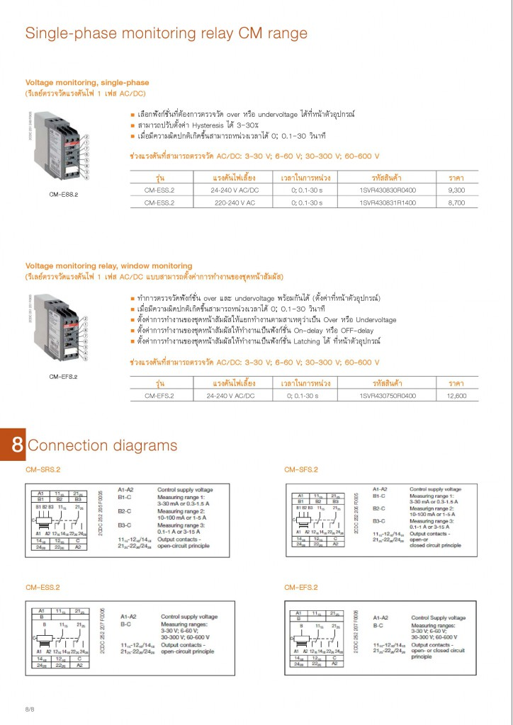 Low Voltage Products Thailand Price List 20141-page-168
