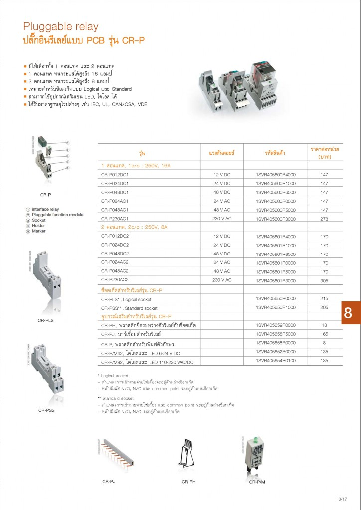 Low Voltage Products Thailand Price List 20141-page-177