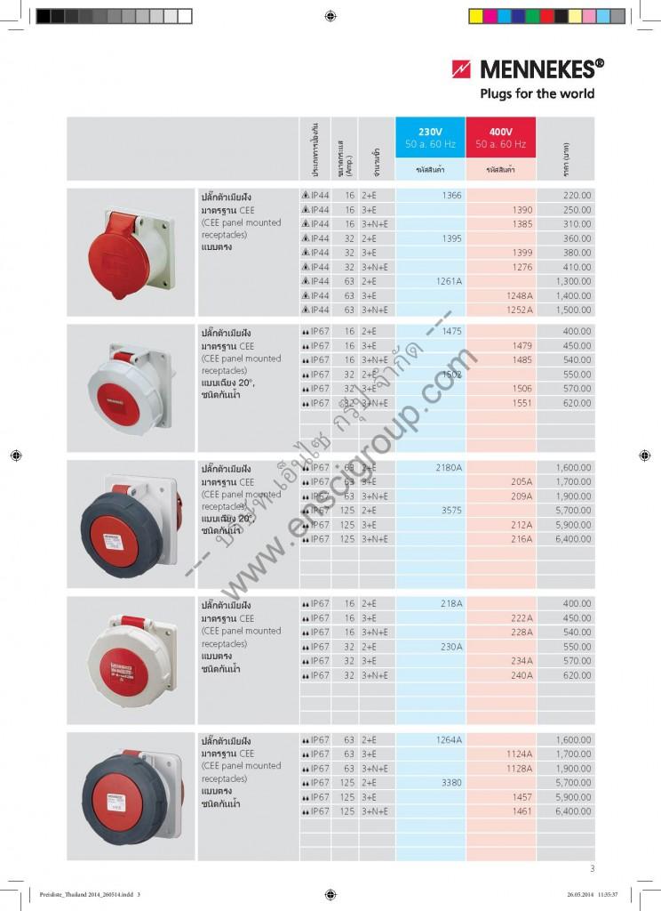MENNEKES - Power Plug-page-003