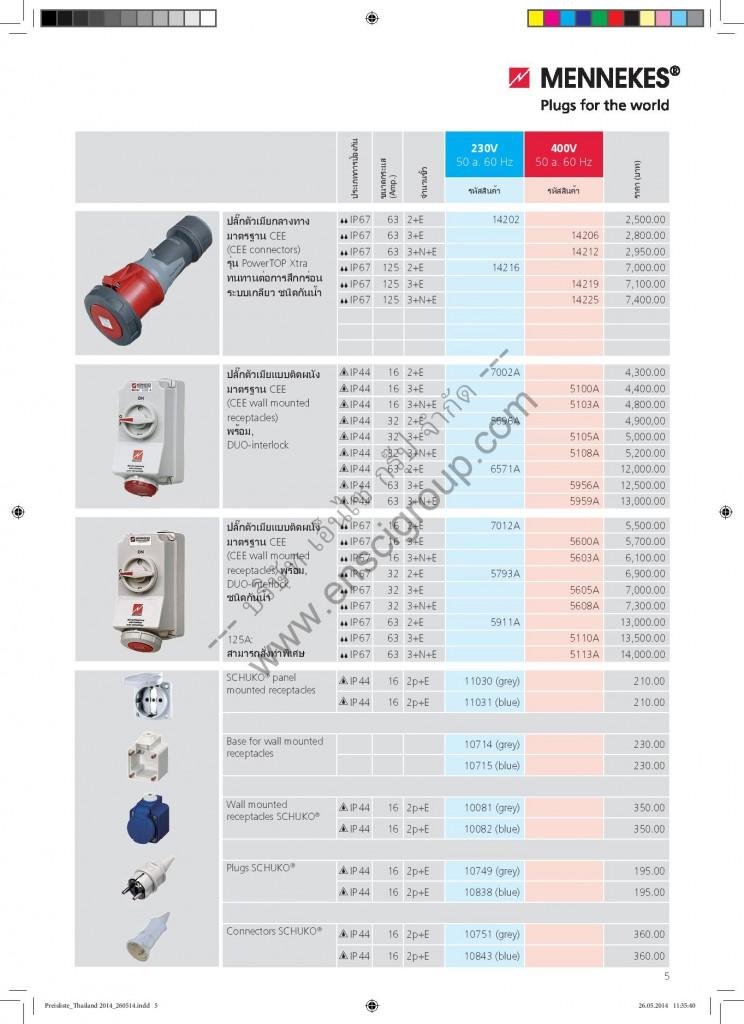 MENNEKES - Power Plug-page-005