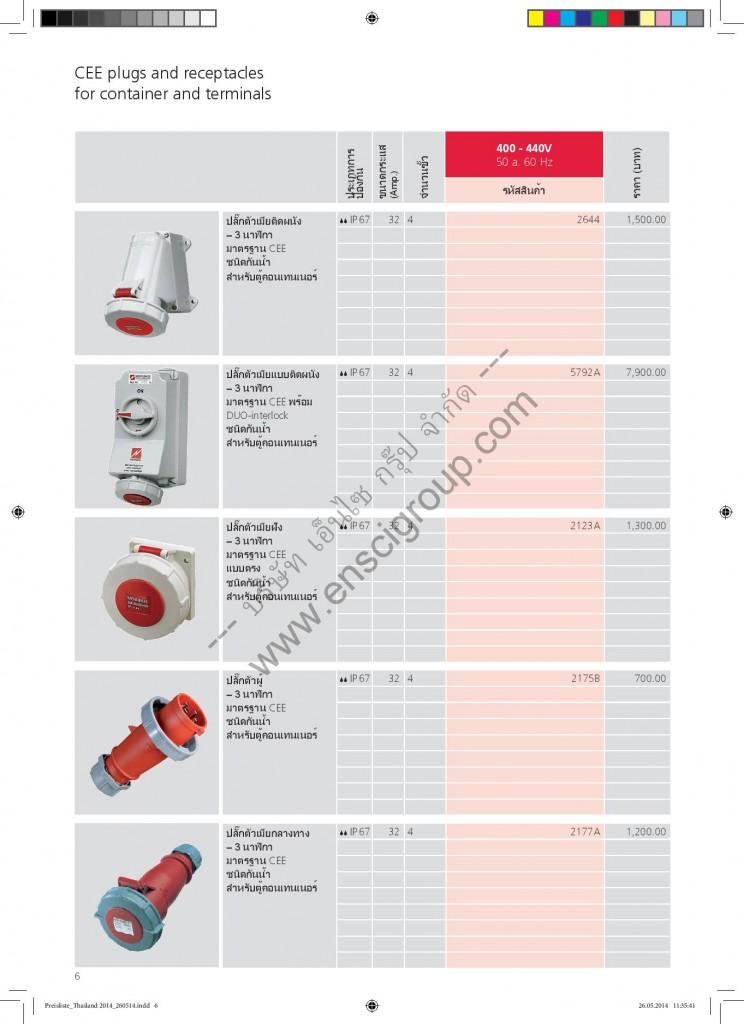 MENNEKES - Power Plug-page-006