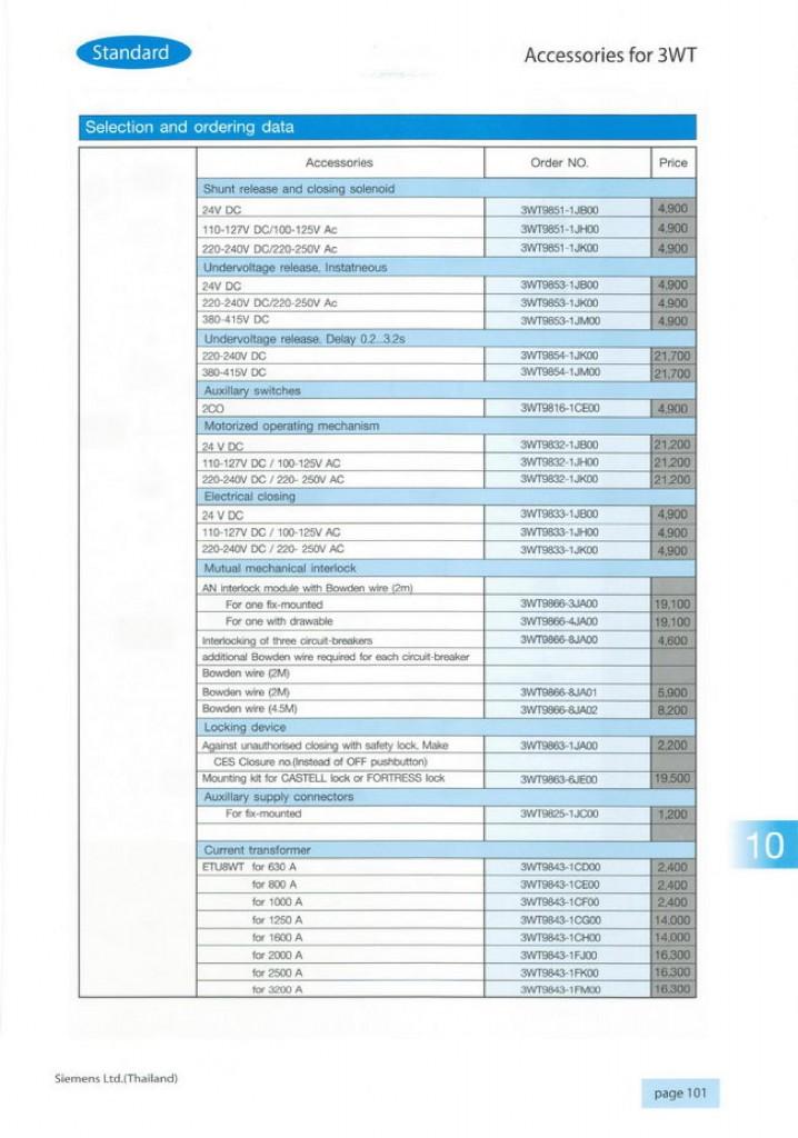 PRICELIST_SIEMENS-page-102