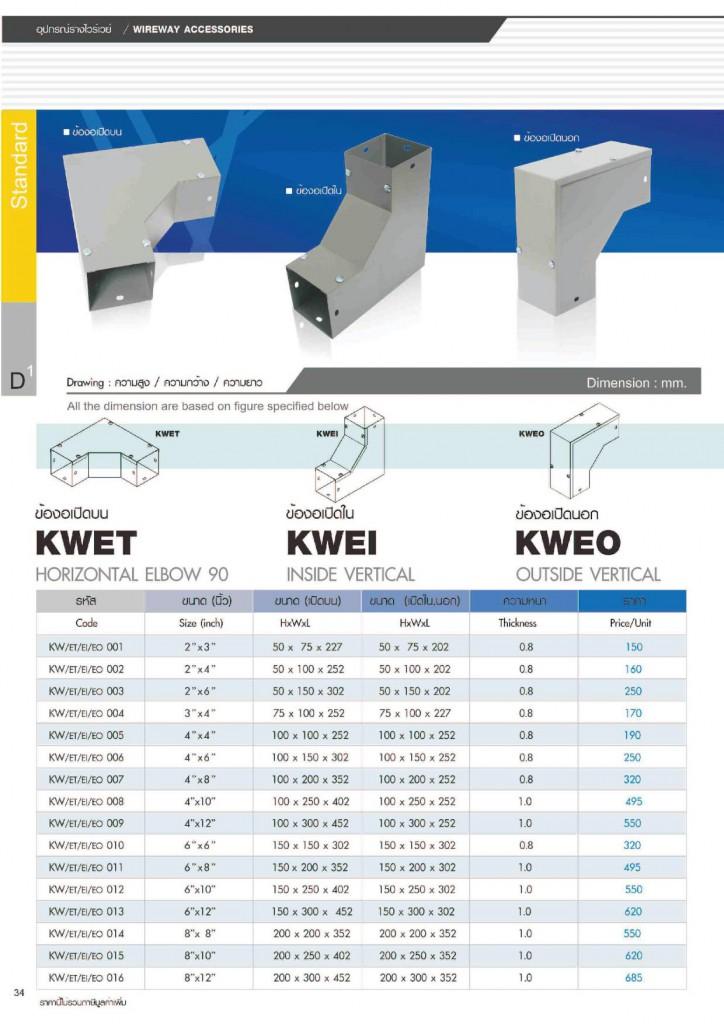 KJL-1 wire way-page-005