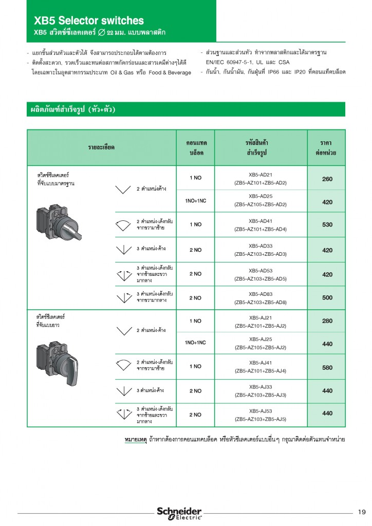 Price-List-Control-and-Signalling-2014-page-025