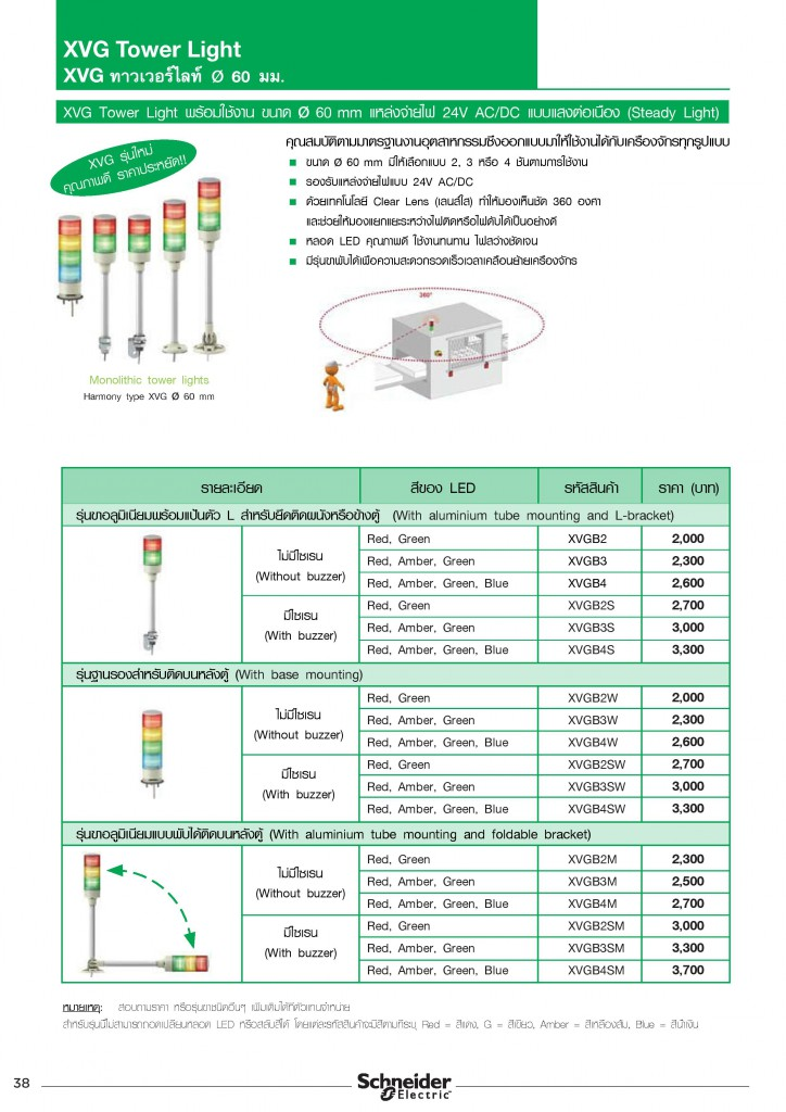 Price-List-Control-and-Signalling-2014-page-044